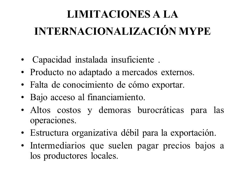 LIMITACIONES A LA INTERNACIONALIZACIÓN MYPE Capacidad instalada insuficiente.