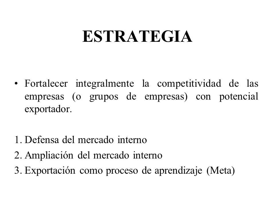 ESTRATEGIA Fortalecer integralmente la competitividad de las empresas (o grupos de empresas) con potencial exportador.