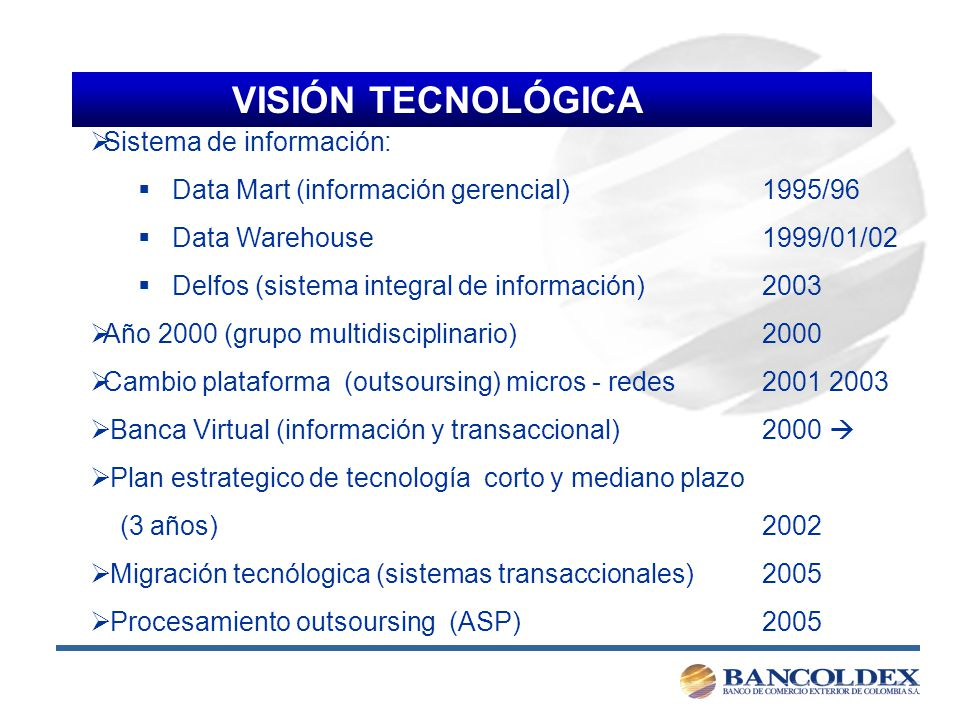 VISIÓN TECNOLÓGICA Sistema de información: Data Mart (información gerencial) 1995/96 Data Warehouse 1999/01/02 Delfos (sistema integral de información) 2003 Año 2000 (grupo multidisciplinario)2000 Cambio plataforma (outsoursing) micros - redes 2001 2003 Banca Virtual (información y transaccional)2000 Plan estrategico de tecnología corto y mediano plazo (3 años) 2002 Migración tecnólogica (sistemas transaccionales) 2005 Procesamiento outsoursing (ASP) 2005