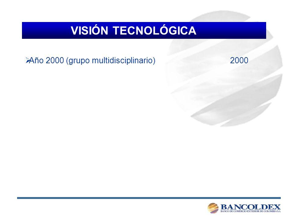VISIÓN TECNOLÓGICA Año 2000 (grupo multidisciplinario)2000
