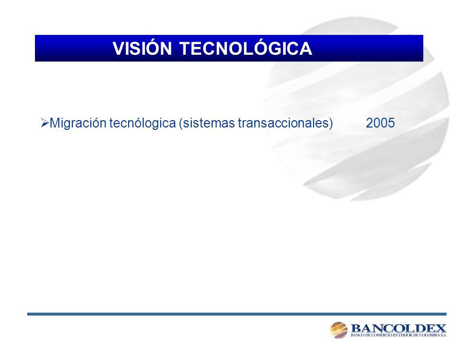 VISIÓN TECNOLÓGICA Migración tecnólogica (sistemas transaccionales) 2005