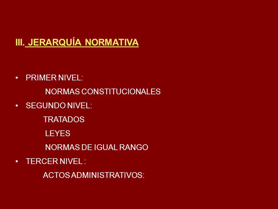 III. JERARQUÍA NORMATIVA PRIMER NIVEL: NORMAS CONSTITUCIONALES SEGUNDO NIVEL: TRATADOS LEYES NORMAS DE IGUAL RANGO TERCER NIVEL : ACTOS ADMINISTRATIVO