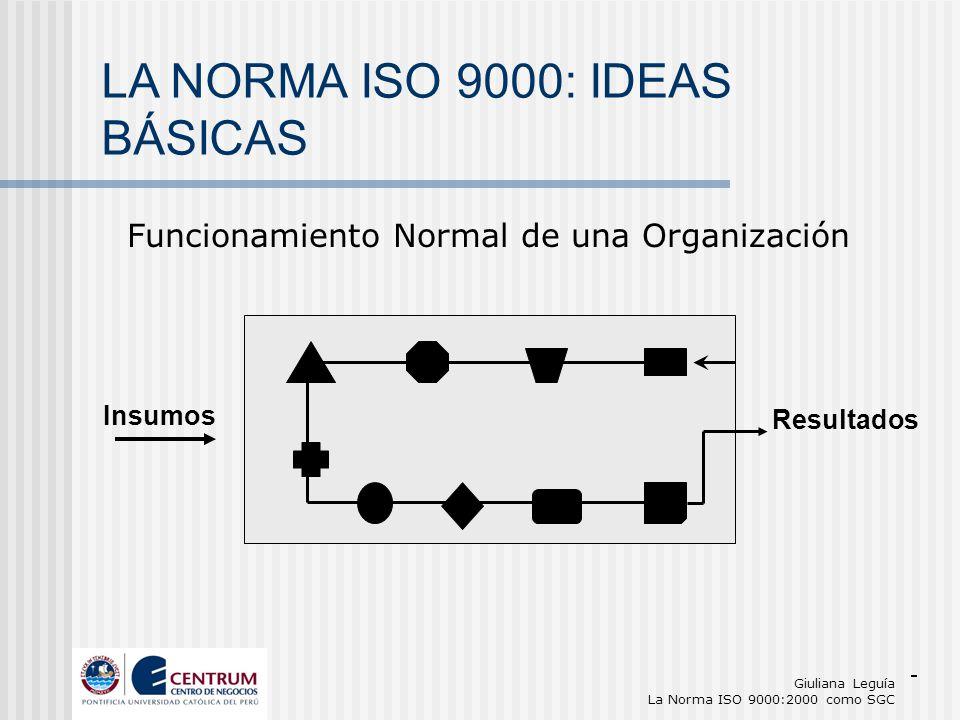 Giuliana Leguía La Norma ISO 9000:2000 como SGC Resultados Insumos Funcionamiento Normal de una Organización LA NORMA ISO 9000: IDEAS BÁSICAS