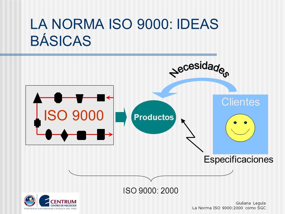 Giuliana Leguía La Norma ISO 9000:2000 como SGC Productos Clientes Especificaciones ISO 9000 ISO 9000: 2000 LA NORMA ISO 9000: IDEAS BÁSICAS