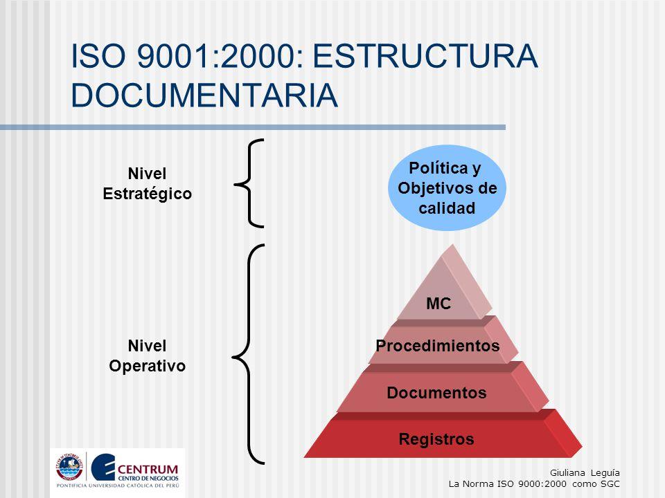 Giuliana Leguía La Norma ISO 9000:2000 como SGC Registros Documentos Procedimientos MC Política y Objetivos de calidad Nivel Estratégico Nivel Operati