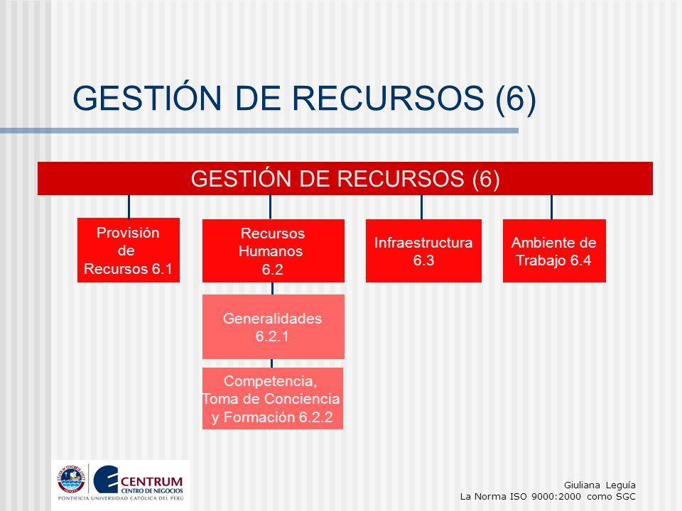 Giuliana Leguía La Norma ISO 9000:2000 como SGC GESTIÓN DE RECURSOS (6) Provisión de Recursos 6.1 Recursos Humanos 6.2 Infraestructura 6.3 Ambiente de