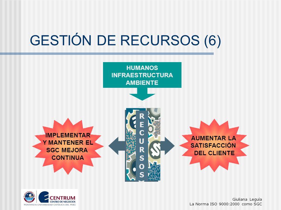 Giuliana Leguía La Norma ISO 9000:2000 como SGC IMPLEMENTAR Y MANTENER EL SGC MEJORA CONTINUA AUMENTAR LA SATISFACCIÓN DEL CLIENTE HUMANOS INFRAESTRUC