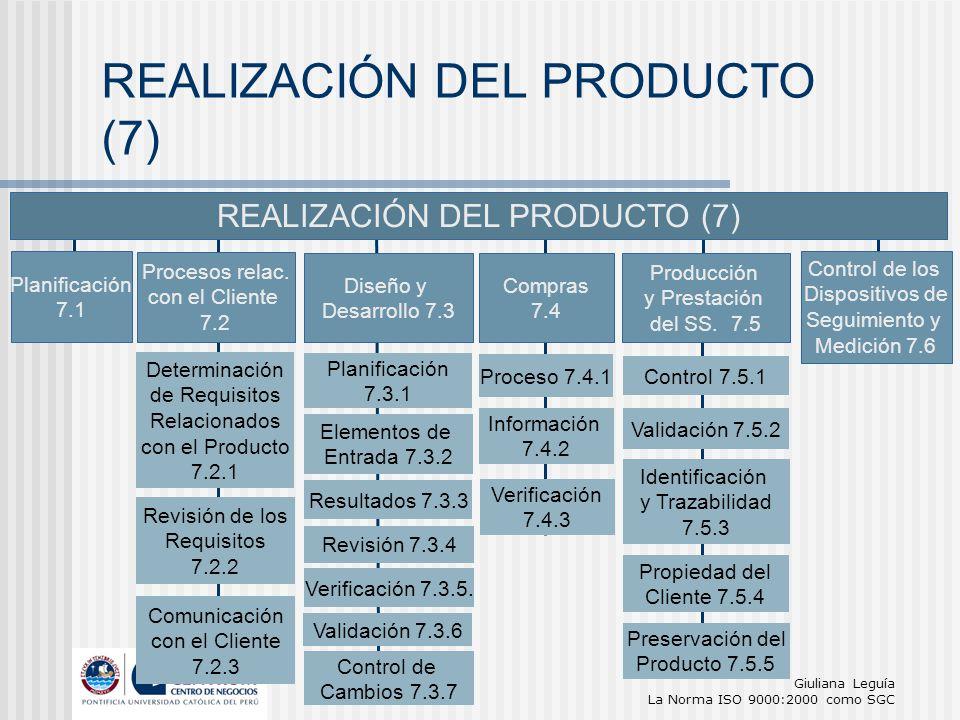 Giuliana Leguía La Norma ISO 9000:2000 como SGC REALIZACIÓN DEL PRODUCTO (7) Planificación 7.1 Procesos relac. con el Cliente 7.2 Diseño y Desarrollo