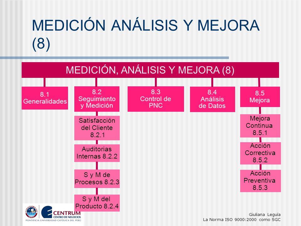 Giuliana Leguía La Norma ISO 9000:2000 como SGC MEDICIÓN, ANÁLISIS Y MEJORA (8) 8.1 Generalidades 8.2 Seguimiento y Medición 8.3 Control de PNC 8.4 An