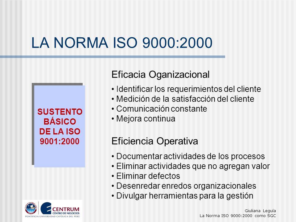 Giuliana Leguía La Norma ISO 9000:2000 como SGC SUSTENTO BÁSICO DE LA ISO 9001:2000 SUSTENTO BÁSICO DE LA ISO 9001:2000 Eficacia Oganizacional Eficien