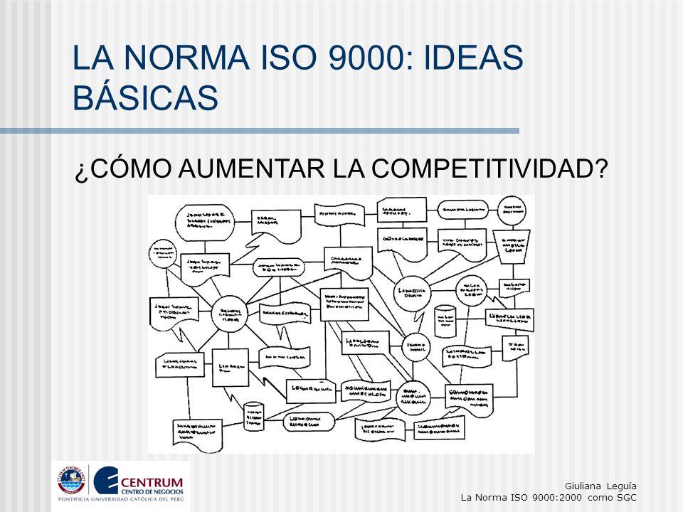 Giuliana Leguía La Norma ISO 9000:2000 como SGC ¿CÓMO AUMENTAR LA COMPETITIVIDAD? LA NORMA ISO 9000: IDEAS BÁSICAS