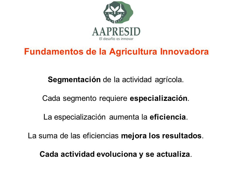 Fundamentos de la Agricultura Innovadora Segmentación de la actividad agrícola. Cada segmento requiere especialización. La especialización aumenta la