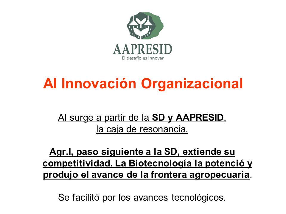 AI Innovación Organizacional AI surge a partir de la SD y AAPRESID, la caja de resonancia. Agr.I, paso siguiente a la SD, extiende su competitividad.