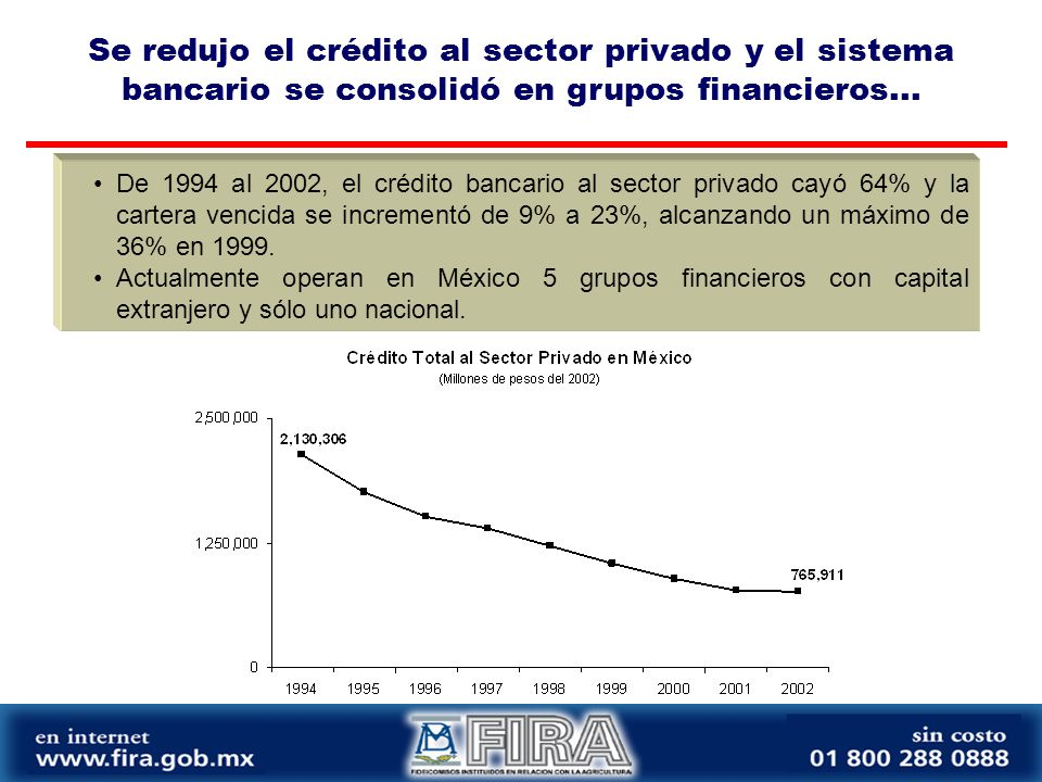 Se redujo el crédito al sector privado y el sistema bancario se consolidó en grupos financieros...