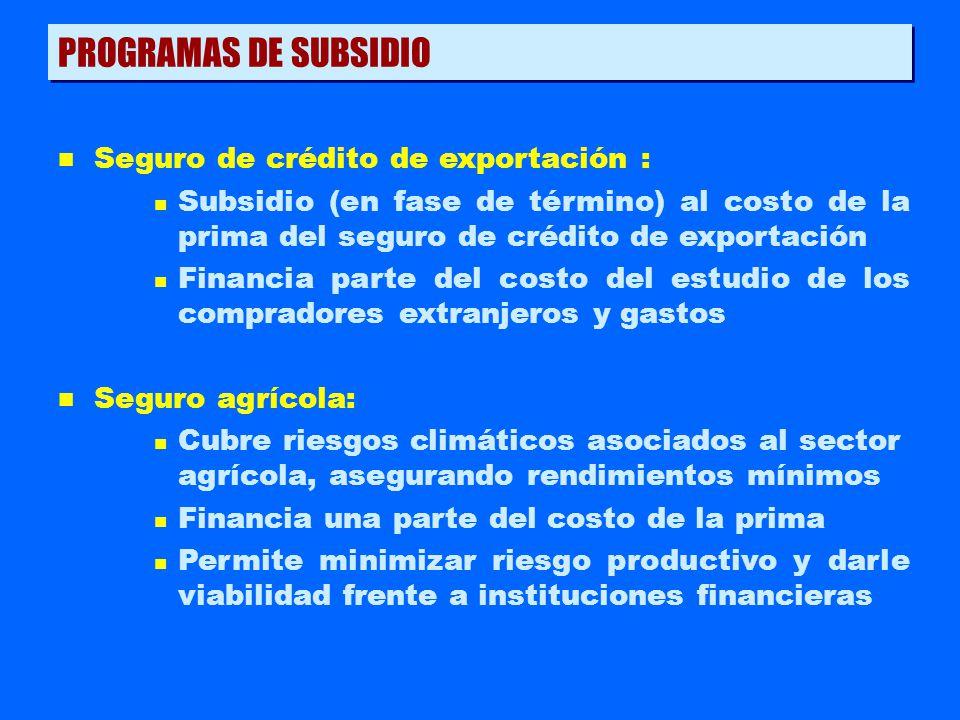 n Seguro de crédito de exportación : n Subsidio (en fase de término) al costo de la prima del seguro de crédito de exportación n Financia parte del co