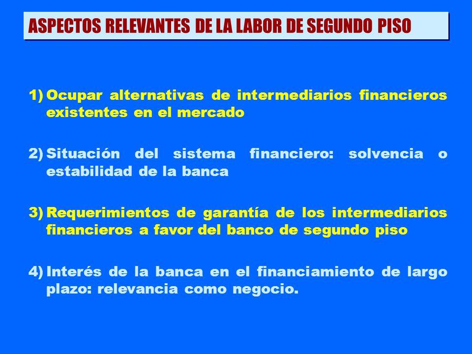 1)Ocupar alternativas de intermediarios financieros existentes en el mercado 2)Situación del sistema financiero: solvencia o estabilidad de la banca 3