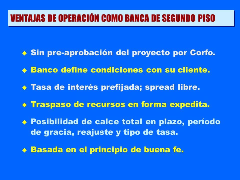 u Sin pre-aprobación del proyecto por Corfo. u Banco define condiciones con su cliente. u Tasa de interés prefijada; spread libre. u Traspaso de recur
