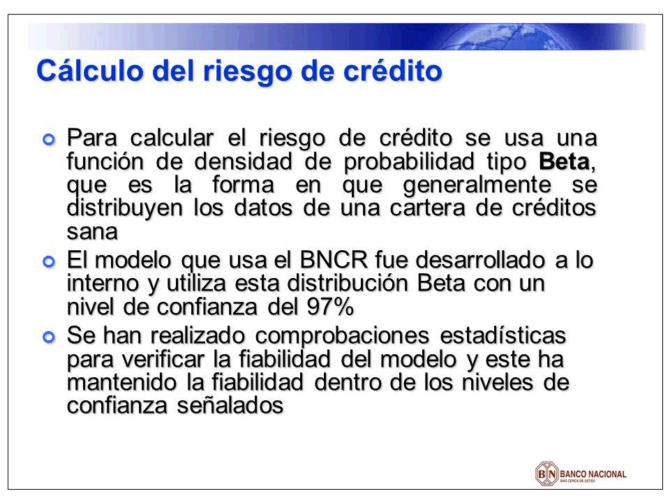 Cálculo del riesgo de crédito Para calcular el riesgo de crédito se usa una función de densidad de probabilidad tipo Beta, que es la forma en que gene
