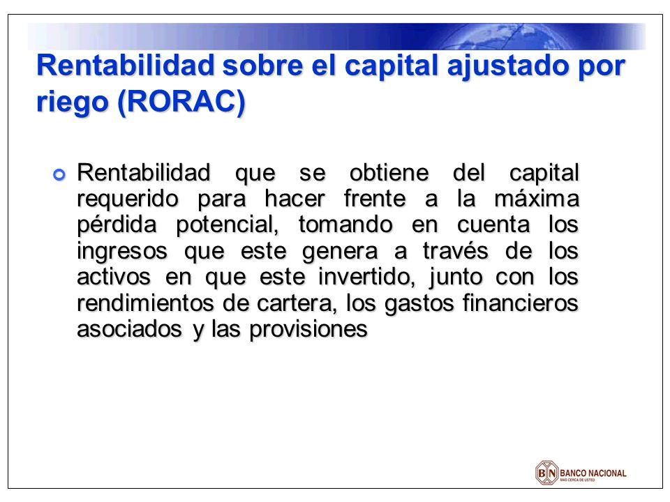 Rentabilidad sobre el capital ajustado por riego (RORAC) Rentabilidad que se obtiene del capital requerido para hacer frente a la máxima pérdida poten