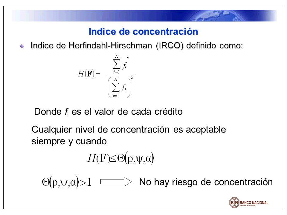 Indice de Herfindahl-Hirschman (IRCO) definido como: Indice de concentración Donde f i es el valor de cada crédito Cualquier nivel de concentración es