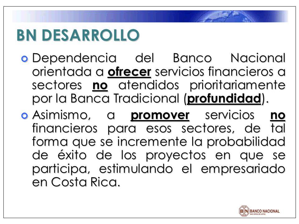 BN DESARROLLO Dependencia del Banco Nacional orientada a ofrecer servicios financieros a sectores no atendidos prioritariamente por la Banca Tradicion