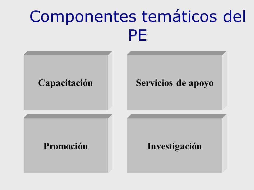 Componentes temáticos del PE Capacitación Promoción Servicios de apoyo Investigación