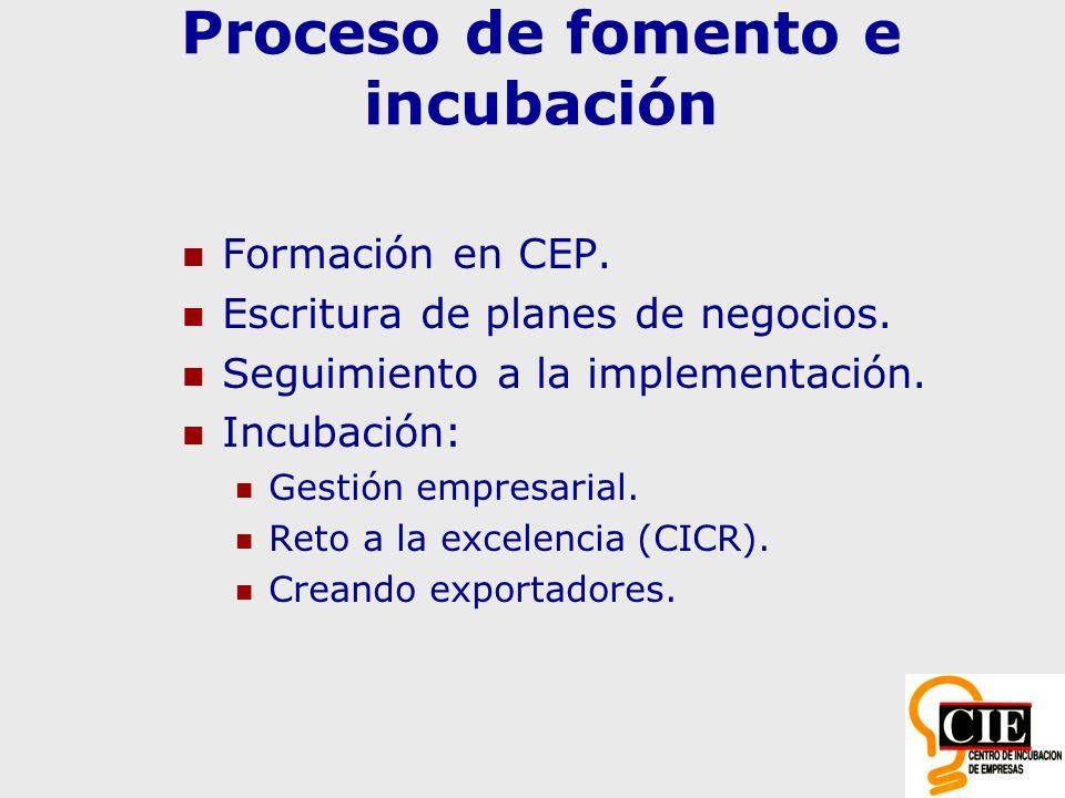 Proceso de fomento e incubación Formación en CEP. Escritura de planes de negocios. Seguimiento a la implementación. Incubación: Gestión empresarial. R