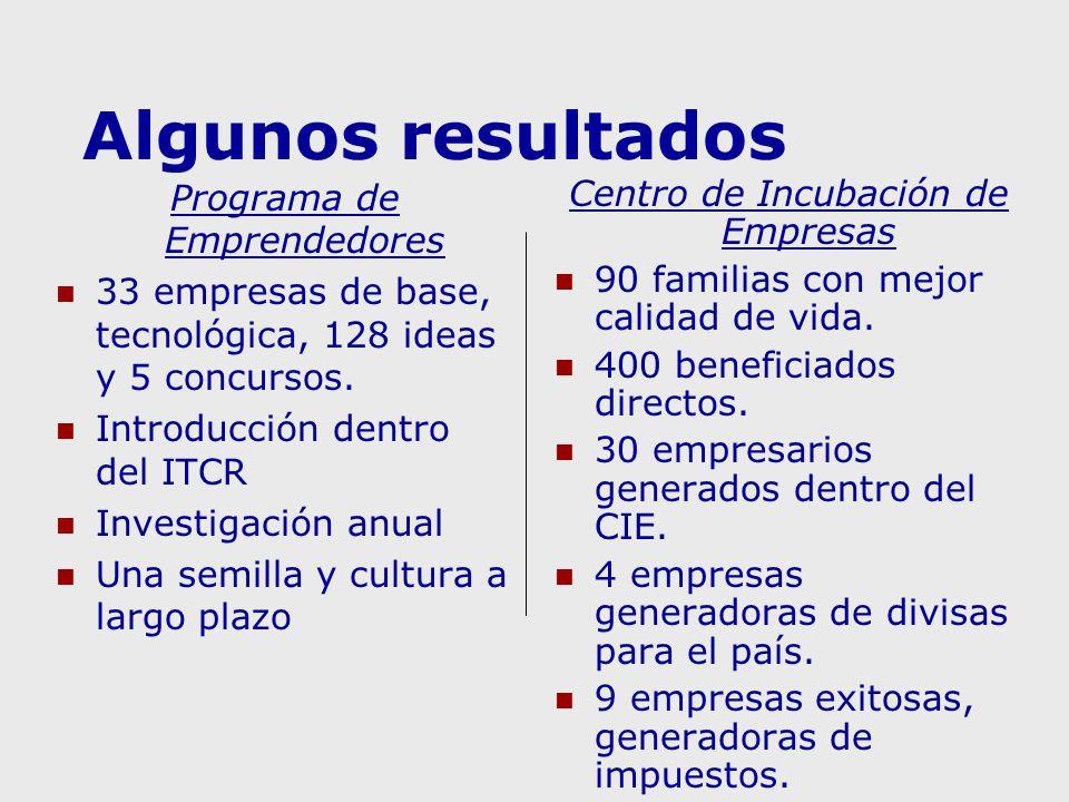 Algunos resultados Programa de Emprendedores 33 empresas de base, tecnológica, 128 ideas y 5 concursos.