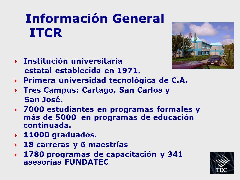 Información General ITCR Institución universitaria estatal establecida en 1971. Primera universidad tecnológica de C.A. Tres Campus: Cartago, San Carl