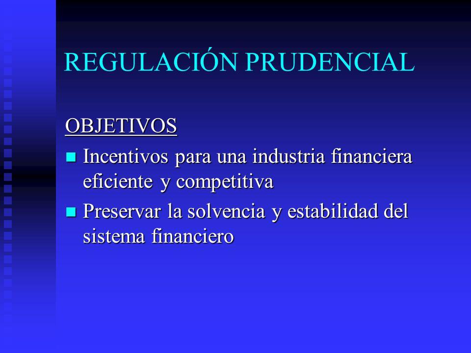 REGULACIÓN PRUDENCIAL OBJETIVOS Incentivos para una industria financiera eficiente y competitiva Incentivos para una industria financiera eficiente y competitiva Preservar la solvencia y estabilidad del sistema financiero Preservar la solvencia y estabilidad del sistema financiero