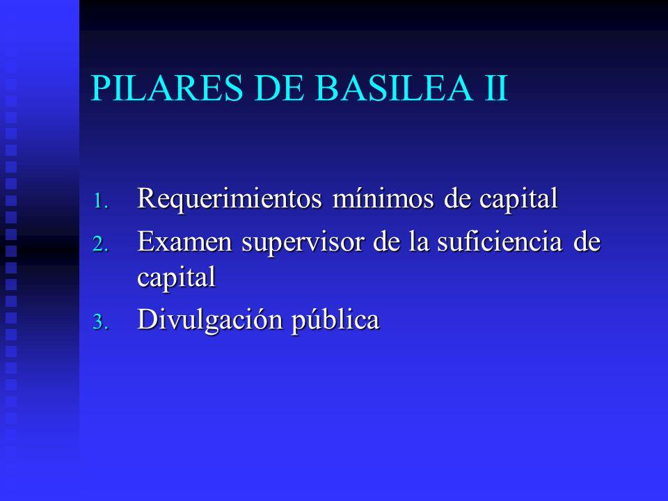 PILARES DE BASILEA II 1. Requerimientos mínimos de capital 2.