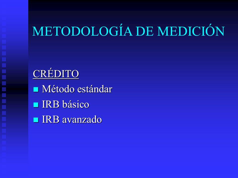 METODOLOGÍA DE MEDICIÓN CRÉDITO Método estándar Método estándar IRB básico IRB básico IRB avanzado IRB avanzado