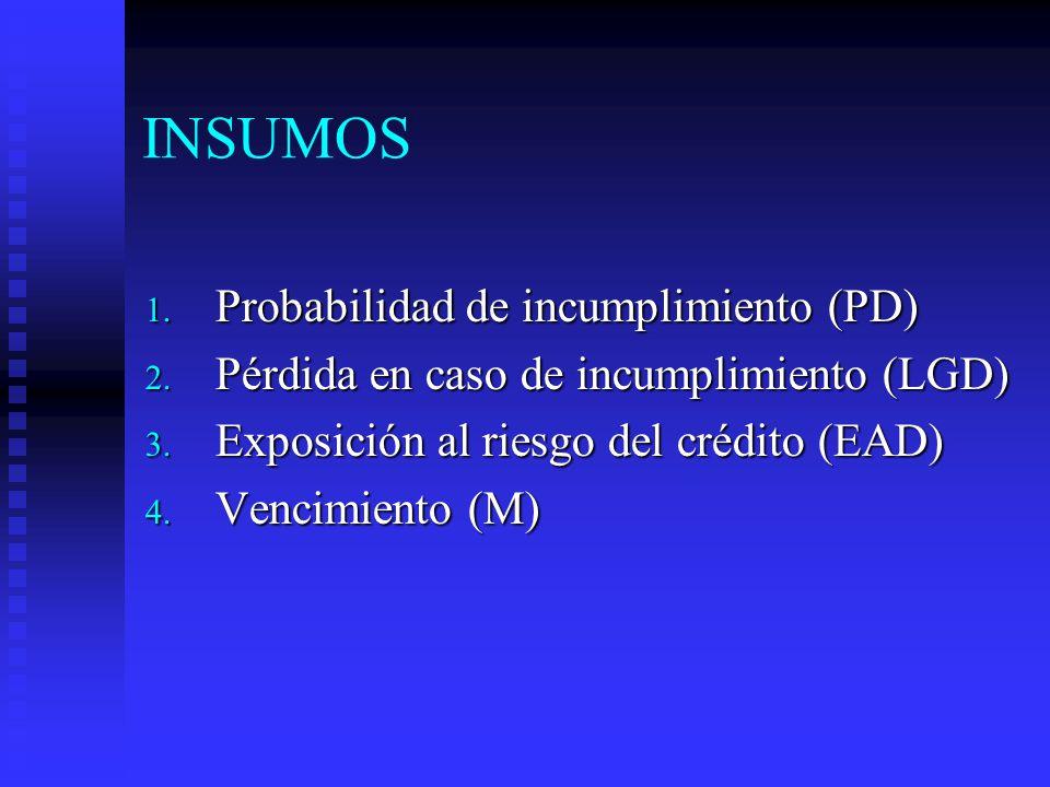 INSUMOS 1. Probabilidad de incumplimiento (PD) 2.