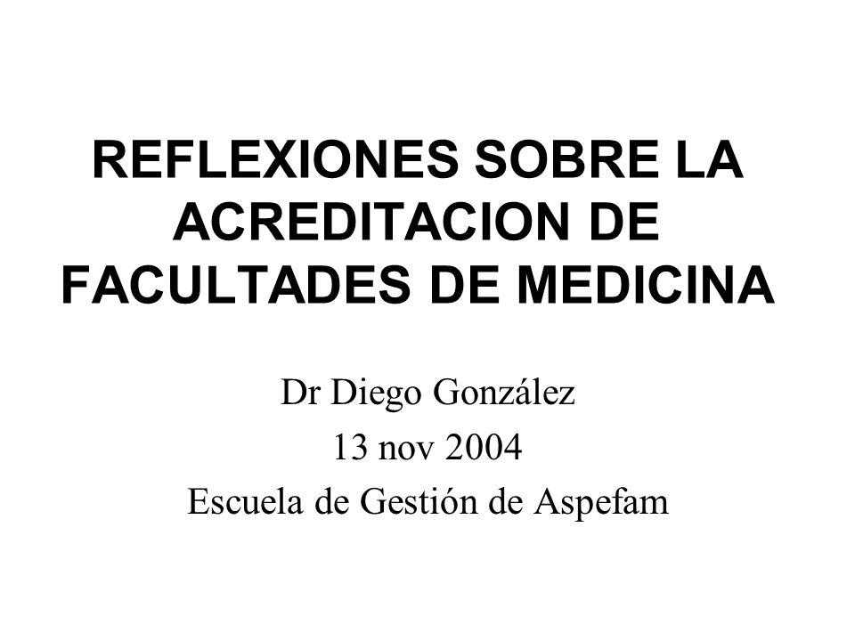 REFLEXIONES SOBRE LA ACREDITACION DE FACULTADES DE MEDICINA Dr Diego González 13 nov 2004 Escuela de Gestión de Aspefam