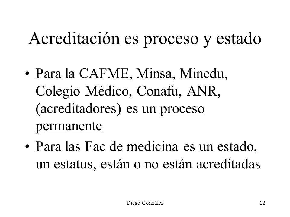 Diego González12 Acreditación es proceso y estado Para la CAFME, Minsa, Minedu, Colegio Médico, Conafu, ANR, (acreditadores) es un proceso permanente