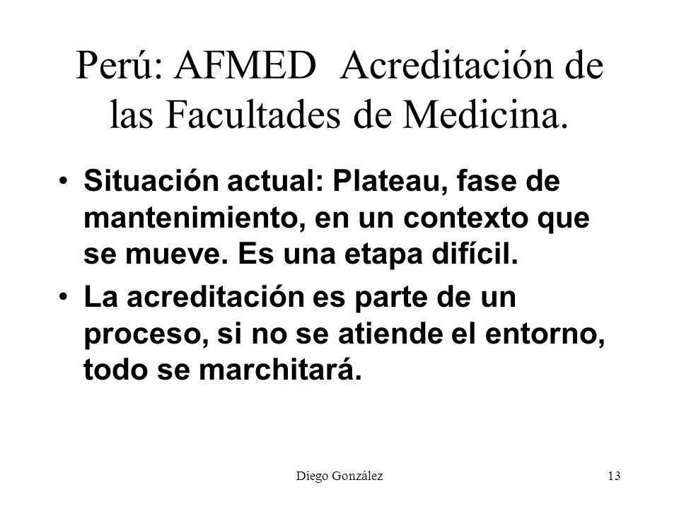 Diego González13 Perú: AFMED Acreditación de las Facultades de Medicina. Situación actual: Plateau, fase de mantenimiento, en un contexto que se mueve