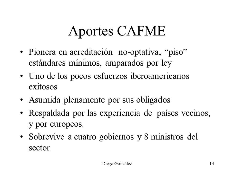 Diego González14 Aportes CAFME Pionera en acreditación no-optativa, piso estándares mínimos, amparados por ley Uno de los pocos esfuerzos iberoamerica