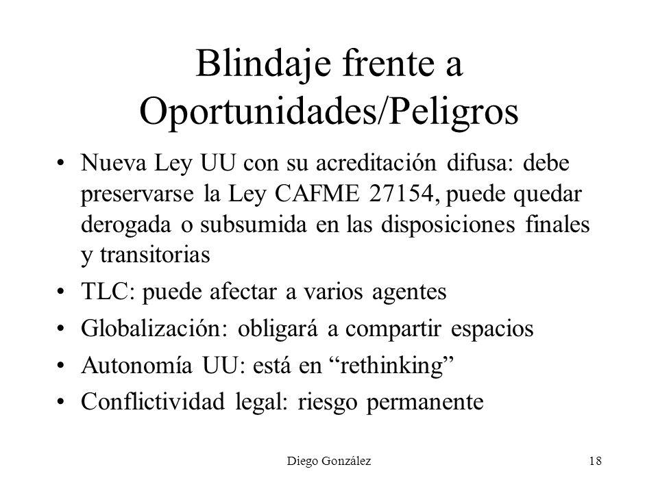 Diego González18 Blindaje frente a Oportunidades/Peligros Nueva Ley UU con su acreditación difusa: debe preservarse la Ley CAFME 27154, puede quedar d