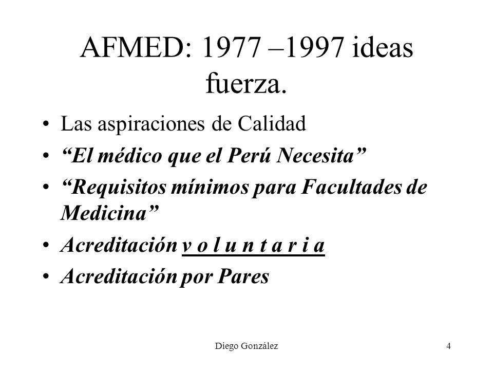 Diego González4 AFMED: 1977 –1997 ideas fuerza. Las aspiraciones de Calidad El médico que el Perú Necesita Requisitos mínimos para Facultades de Medic