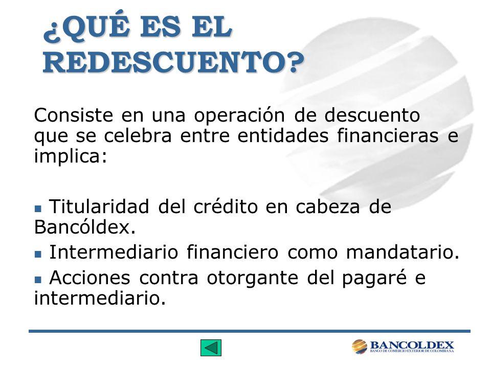 ¿QUÉ ES EL REDESCUENTO? Consiste en una operación de descuento que se celebra entre entidades financieras e implica: n Titularidad del crédito en cabe