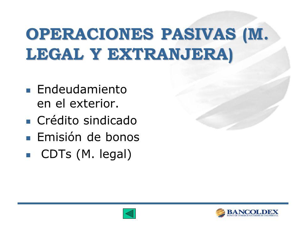 OPERACIONES PASIVAS (M. LEGAL Y EXTRANJERA) n Endeudamiento en el exterior. n Crédito sindicado n Emisión de bonos n CDTs (M. legal)