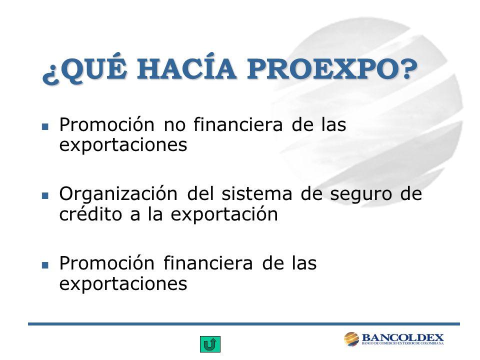 ¿QUÉ HACÍA PROEXPO? n Promoción no financiera de las exportaciones n Organización del sistema de seguro de crédito a la exportación n Promoción financ