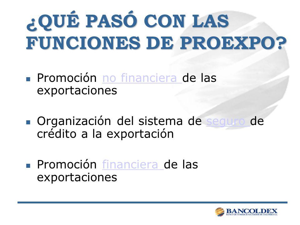 ¿QUÉ PASÓ CON LAS FUNCIONES DE PROEXPO? n Promoción no financiera de las exportacionesno financiera n Organización del sistema de seguro de crédito a