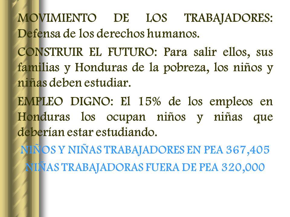 MOVIMIENTO DE LOS TRABAJADORES: Defensa de los derechos humanos. CONSTRUIR EL FUTURO: Para salir ellos, sus familias y Honduras de la pobreza, los niñ