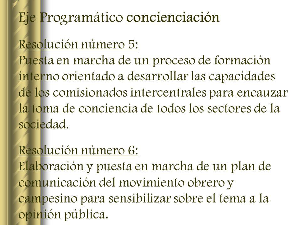 Eje Programático concienciación Resolución número 5: Puesta en marcha de un proceso de formación interno orientado a desarrollar las capacidades de lo