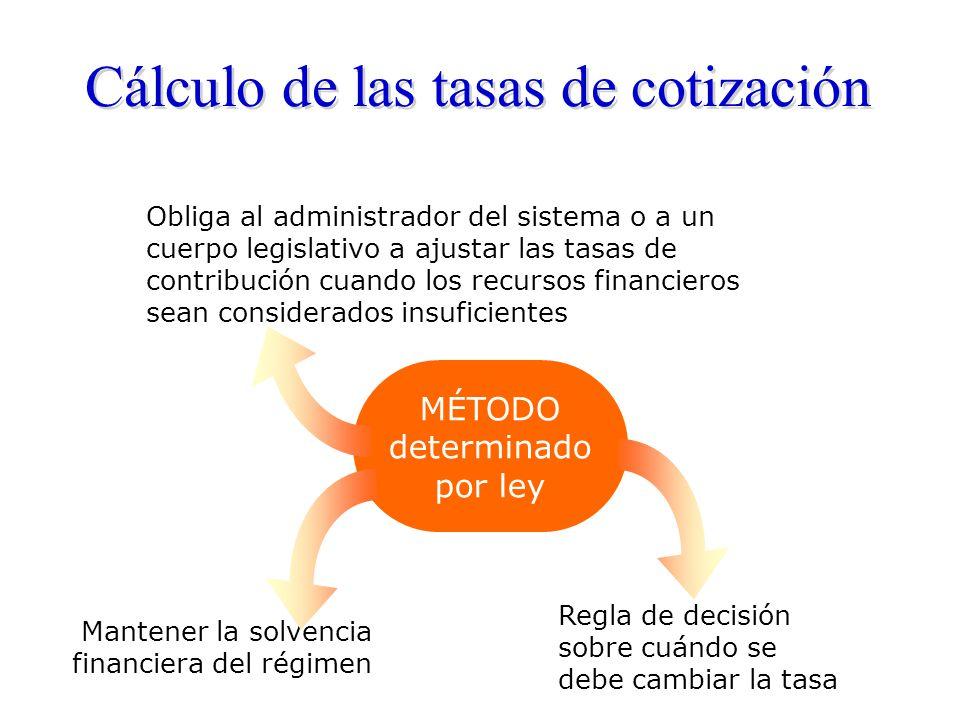 Cálculo de las tasas de cotización MÉTODO determinado por ley Obliga al administrador del sistema o a un cuerpo legislativo a ajustar las tasas de contribución cuando los recursos financieros sean considerados insuficientes Mantener la solvencia financiera del régimen Regla de decisión sobre cuándo se debe cambiar la tasa