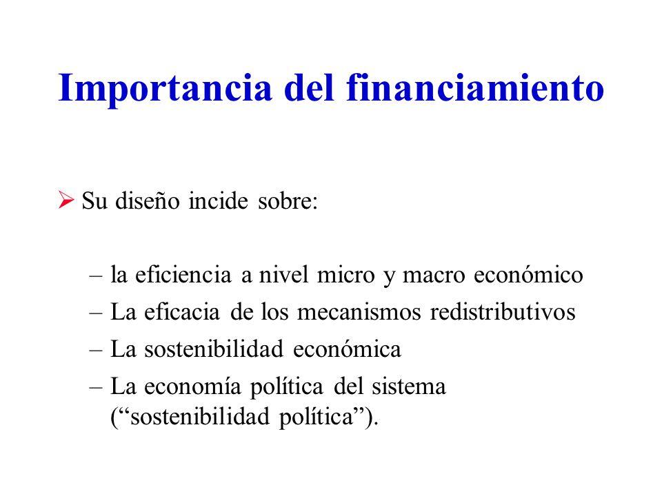 Importancia del financiamiento Su diseño incide sobre: –la eficiencia a nivel micro y macro económico –La eficacia de los mecanismos redistributivos –La sostenibilidad económica –La economía política del sistema (sostenibilidad política).