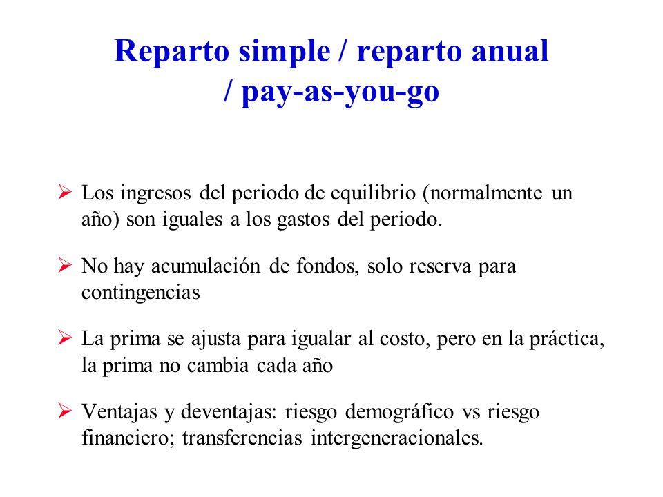 Reparto simple / reparto anual / pay-as-you-go Los ingresos del periodo de equilibrio (normalmente un año) son iguales a los gastos del periodo.