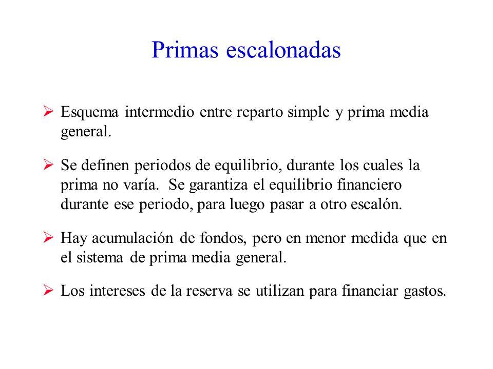 Primas escalonadas Esquema intermedio entre reparto simple y prima media general.