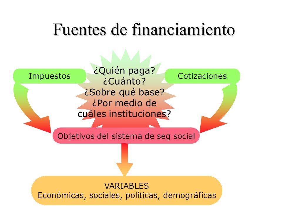 Conceptos básicos sobre las valuaciones actuariales